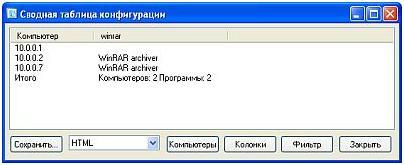 учет программного обеспечения