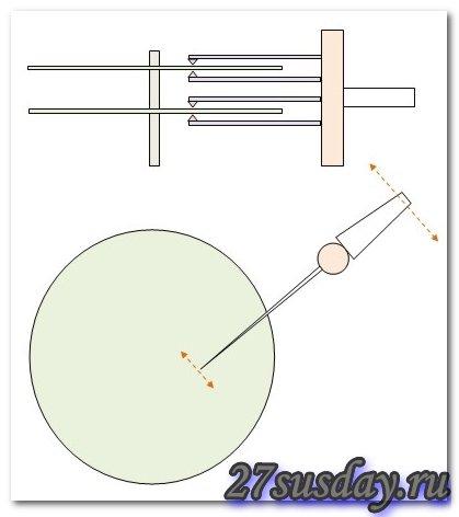 магнитные головки