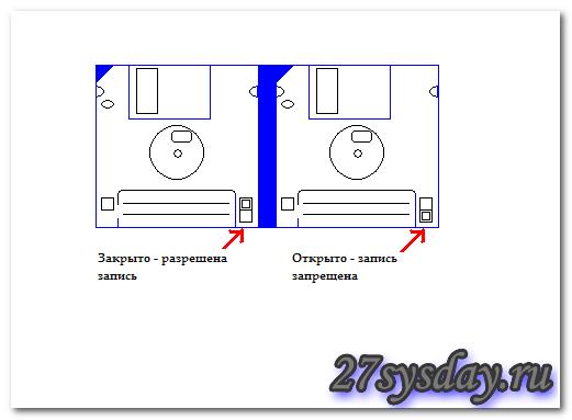 дискета для флопика