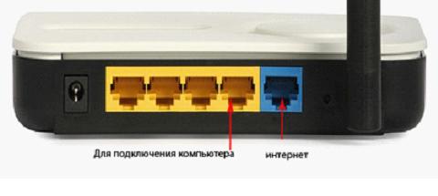 Выбор роутера для домашней сети