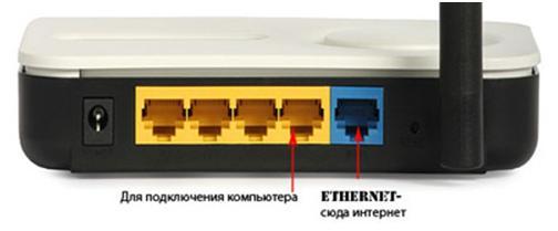 Какой wifi роутер лучше по характеристикам