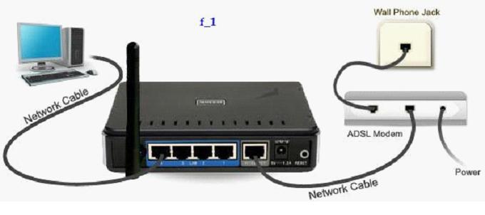 Подключение с модемом ADSL