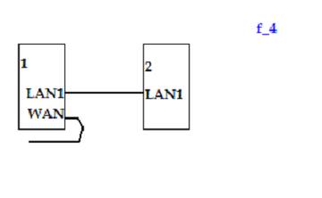Схема включения роутеров