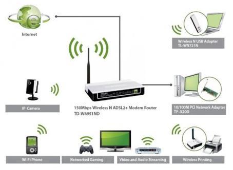 Чтобы понимать, как происходит взлом wifi роутера, нужно немного