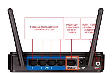 Как Подключить Wifi К Компьютеру
