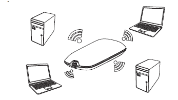 Как настроить 3G Wi-Fi роутер с сим картой?