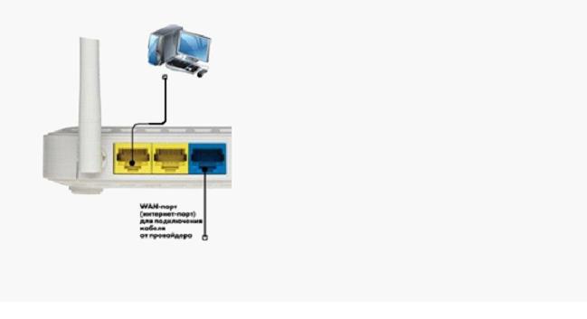 Как приручить «одомашненный» роутер Netgear (wnr612v2)