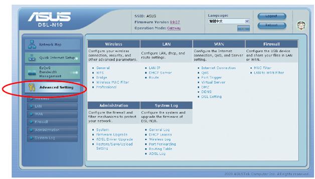 Маршрутизаторы с функцией ADSL