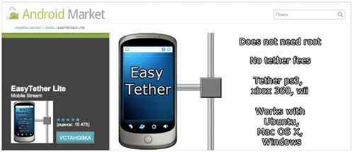 Использование Android устройства в качестве маршрутизатора