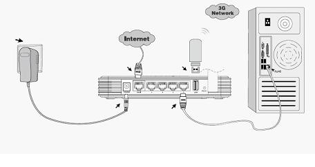 Настройка роутера TP-Link TL MR3220 ревизий V1 и V2