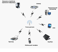 Настройка аппаратного и виртуального варианта роутеров