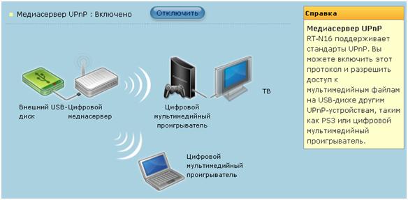 настройки медиасервера UPnP