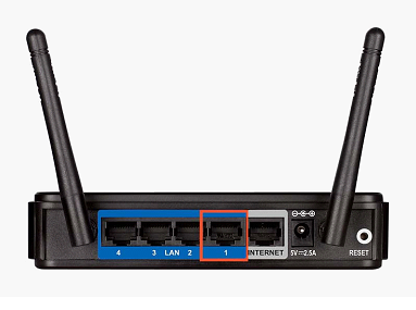Подключение Ethernet кабеля