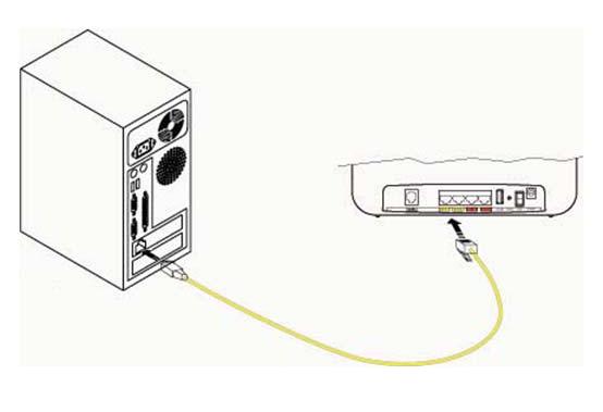 проводное подключение устройства