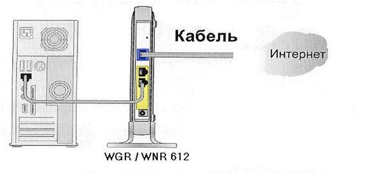 Подключение роутера к ПК