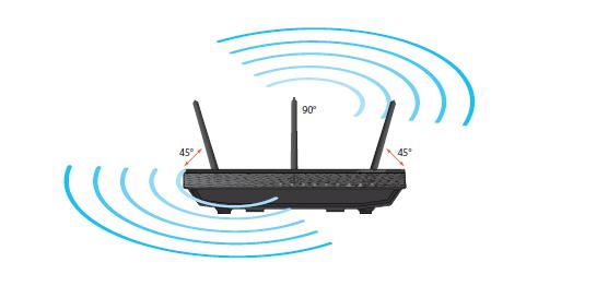 положение антенн роутера