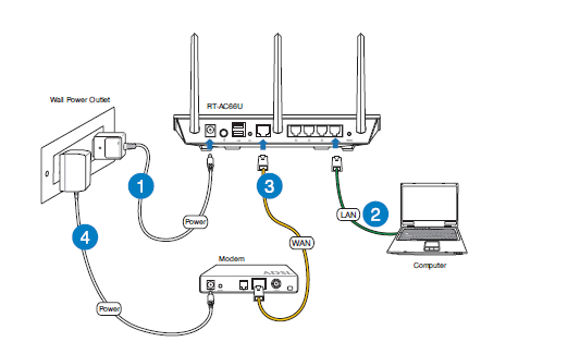Схема аппаратных подключений