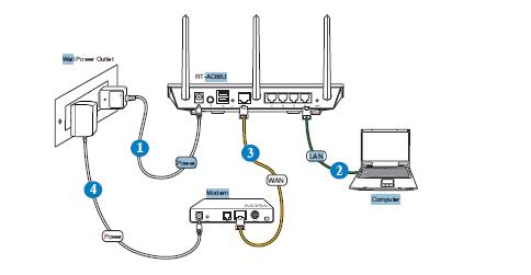 Подключение роутера к ПК Схема