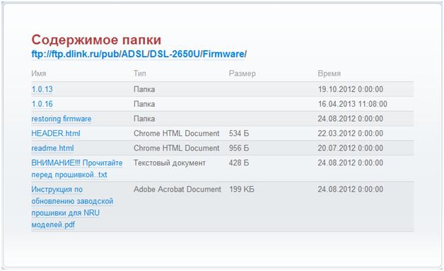 ftp сервер маршрутизатора