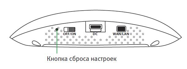 Кнопка сброса расположена на задней панели