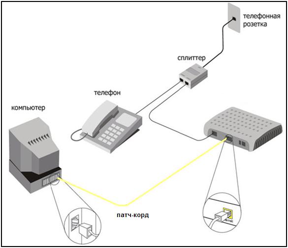Схема соединений роутера
