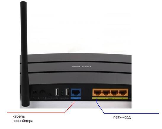 Схема соединений. Затем, любой из портов LAN - соединяют с портом сетевой