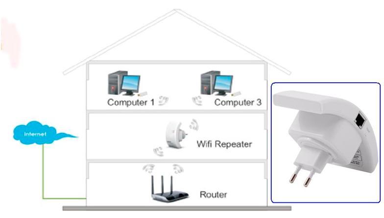 схема репитер – устройства
