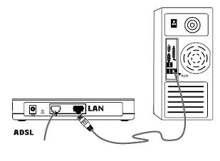 Соединение модема с компьютером