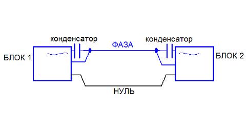 Схематический рисунок блоков
