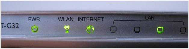 Индикатыры маршрутизатора