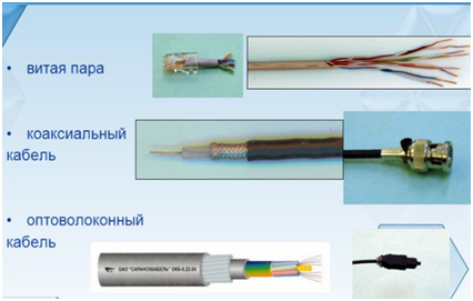 Разновидности кабеля