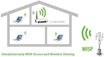 wisp client router