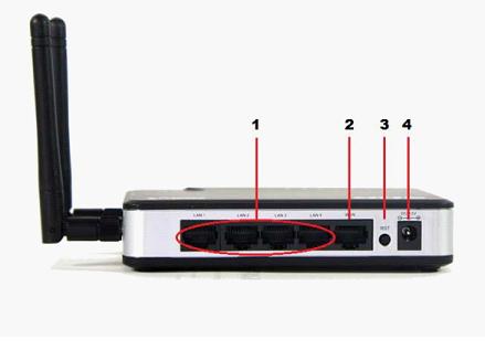 Маршрутизатор CPE-W4X