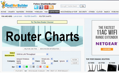Сайт «Router Charts»