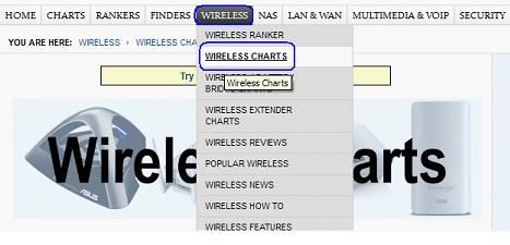 Страница Wi-Fi-адаптеров