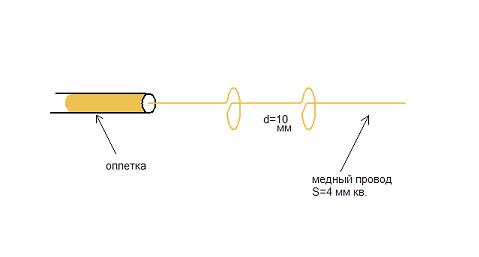 Схема антенны коллинеарного