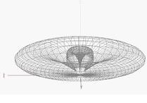 Идеальная пространственная диаграмма