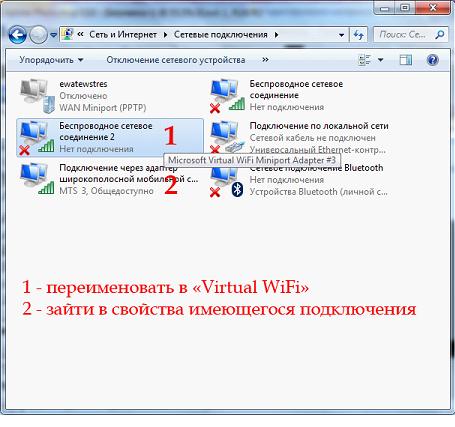 Соединение виртуальное