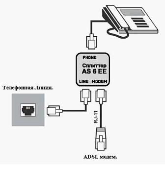 Телефонный ADSL-разветвитель
