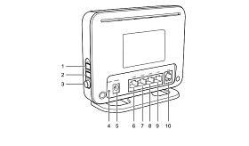 Схема для подключения: задняя и боковая панель