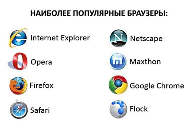 Список ПО для просмотра веб-страниц