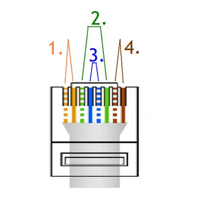 Какого цвета в результате окажутся провода первой пары, второй и Распино