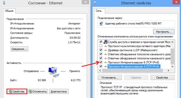 Протокол интернета версии 6 и 4