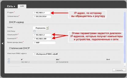 Значение IP-адреса