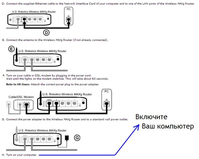 Схема подключения маршрутизатора